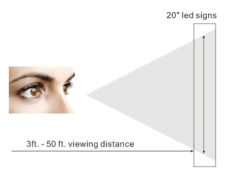 remote led display long viewing distance